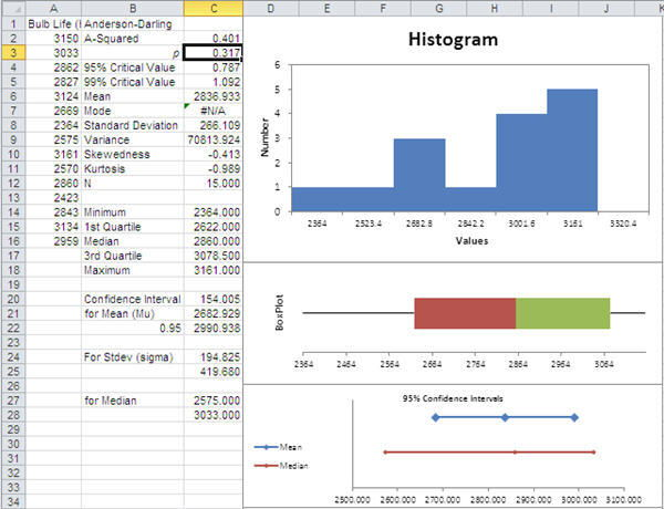 Excel Statistical Analysis of Variances and Means
