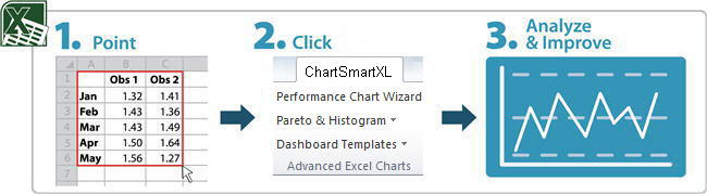 create Performance Charts in Excel using ChartSmartXL