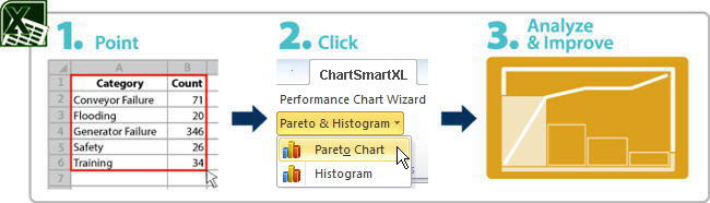 how to draw a pareto chart in excel